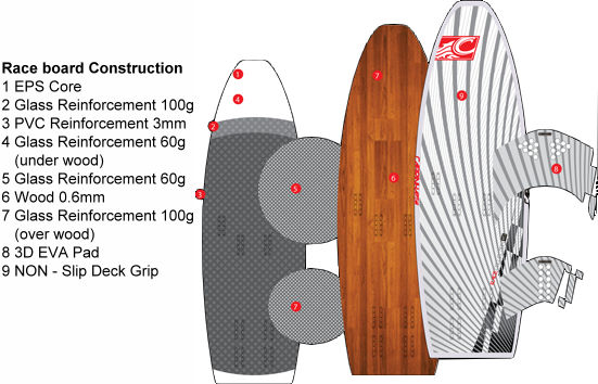 2011 Cabrinha Raceboard cross section