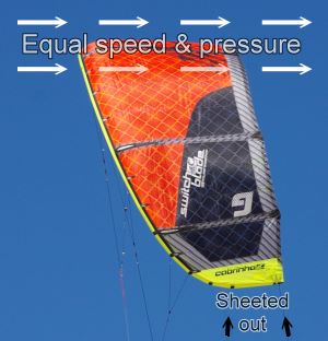 Sheeting out a kiteboarding kite