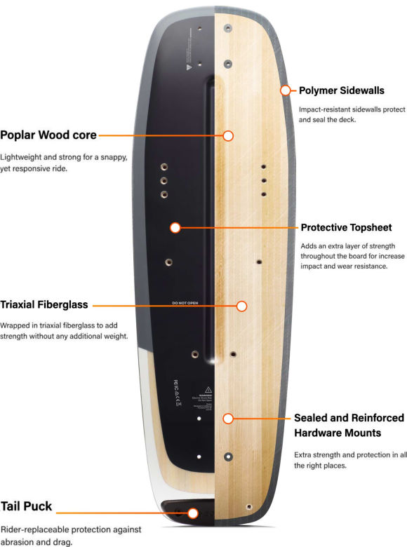 Boosted Mini S Electric Skateboard construction