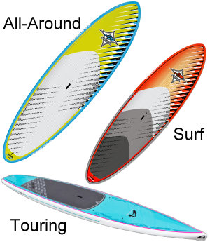 Stand Up Paddleboard types